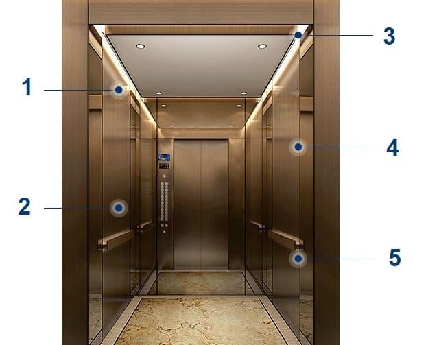 Преимщества пассажирских лифтов Siglen